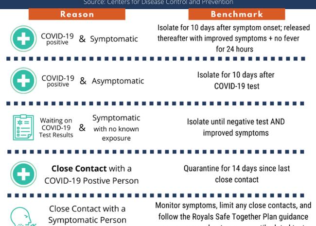 Too Close for Comfort: Inside Quarantine